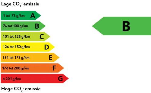 info Label [cle1: PLUGIN_CFG_T97_INFO_CLASSE_B Lang:NL]